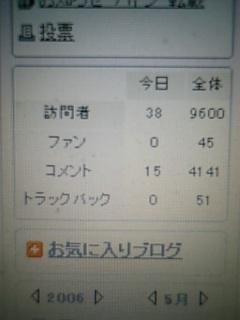 お笑いYahoo!blog